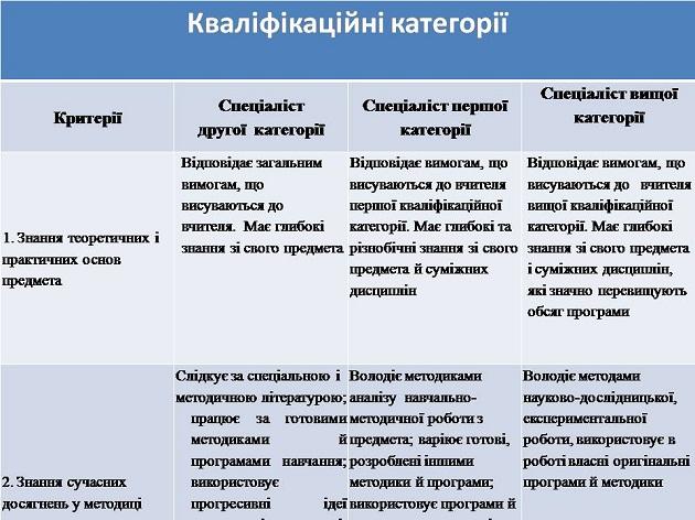 http://school28.com.ua/wp-content/uploads/2017/01/%D0%A1%D0%BB%D0%B0%D0%B9%D0%B41.jpg