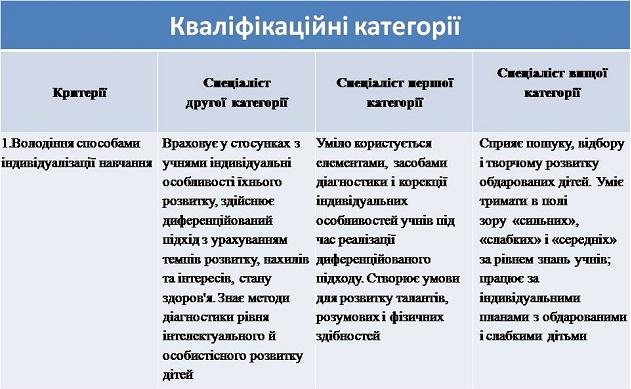 http://school28.com.ua/wp-content/uploads/2017/01/%D0%A1%D0%BB%D0%B0%D0%B9%D0%B411.jpg