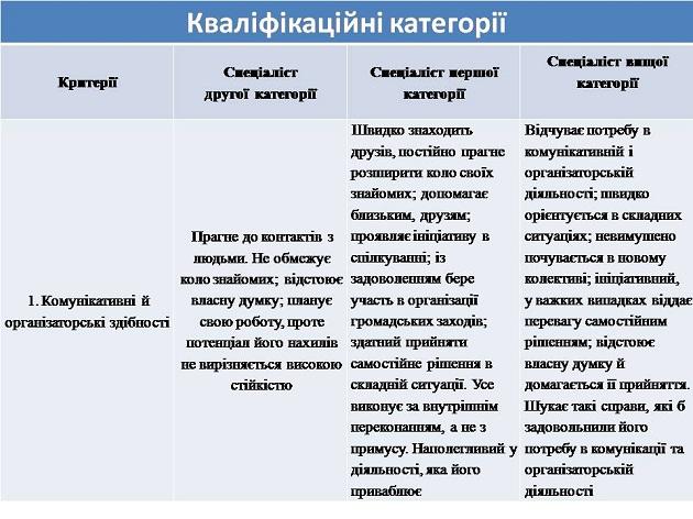 http://school28.com.ua/wp-content/uploads/2017/01/%D0%A1%D0%BB%D0%B0%D0%B9%D0%B412.jpg