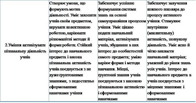 http://school28.com.ua/wp-content/uploads/2017/01/%D0%A1%D0%BB%D0%B0%D0%B9%D0%B421.jpg