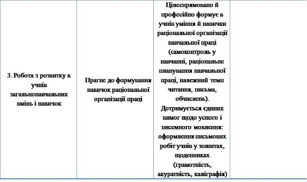 http://school28.com.ua/wp-content/uploads/2017/01/%D0%A1%D0%BB%D0%B0%D0%B9%D0%B431.jpg
