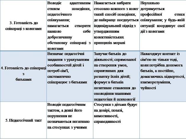 http://school28.com.ua/wp-content/uploads/2017/01/%D0%A1%D0%BB%D0%B0%D0%B9%D0%B432.jpg