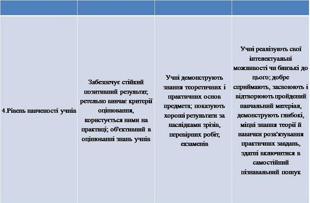 http://school28.com.ua/wp-content/uploads/2017/01/%D0%A1%D0%BB%D0%B0%D0%B9%D0%B44.jpg