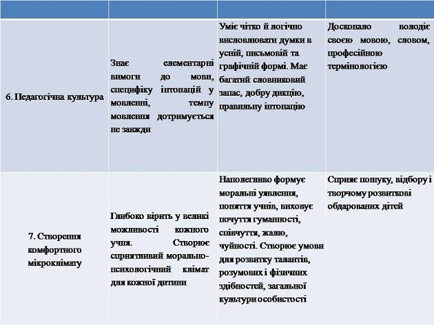 http://school28.com.ua/wp-content/uploads/2017/01/%D0%A1%D0%BB%D0%B0%D0%B9%D0%B441.jpg